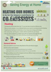6 Saving Energy at Home by abuebrahim95