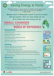 5 Saving Energy at Home by abuebrahim95