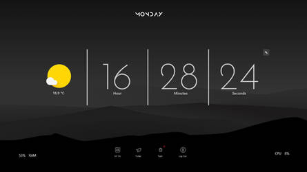 .: Rainmeter SS :. by AidenDrew