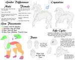 Semi-Open Species: Crystalite Info Sheet