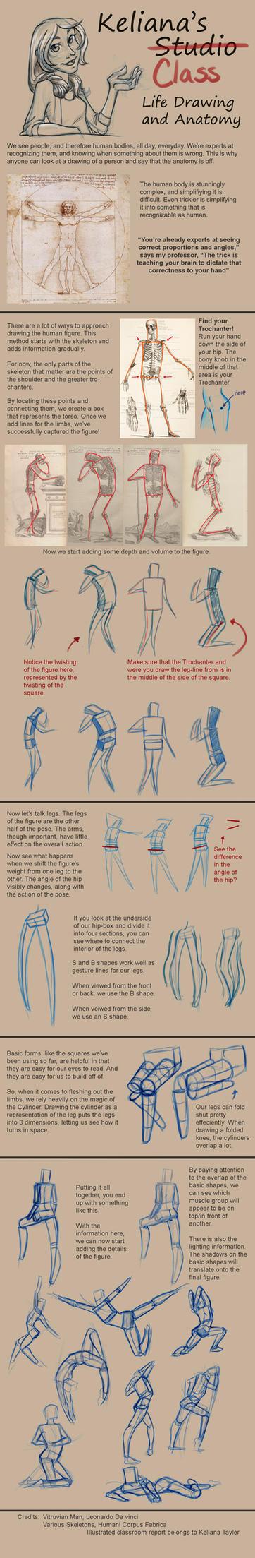 How I draw People by Kiki-Tayler