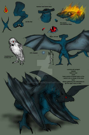 Malleus by 3d-dragon