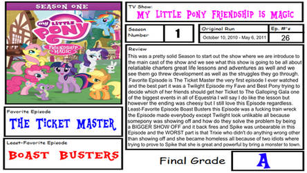 My little Pony Friendship is Magic Season 1 Review by XaldinWolfgang