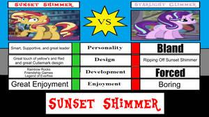 Sunset Shimmer Vs Starlight Glimmer Review