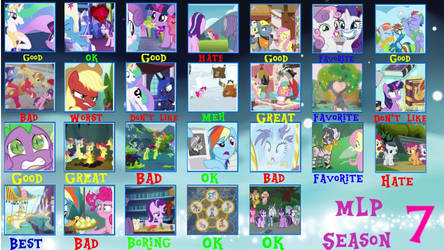 MLP Season 7 Rankings by XaldinWolfgang