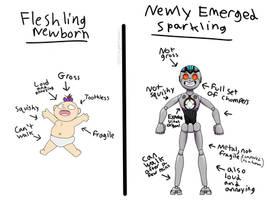 baby comparison chart