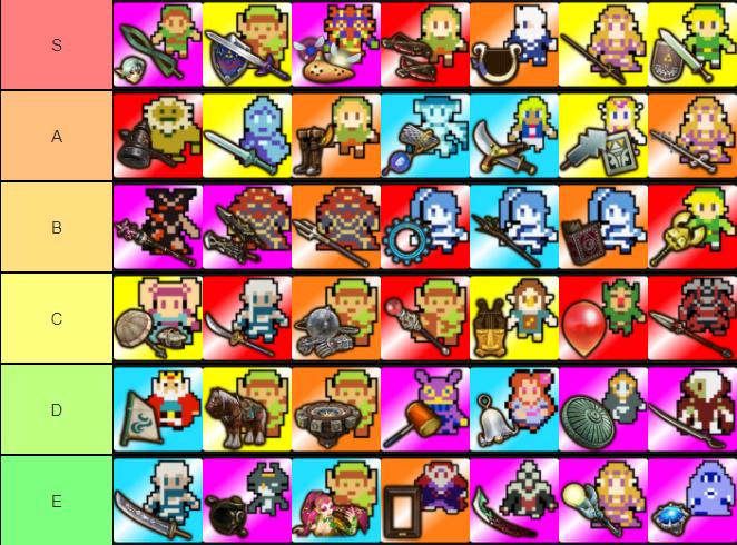 Hyrule Warriors Definitive Edition Tier List By Sailormajora On Deviantart