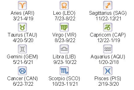 Zodiac Signs and Dates by cutegirl492 by Fairy-tail-geek on DeviantArt