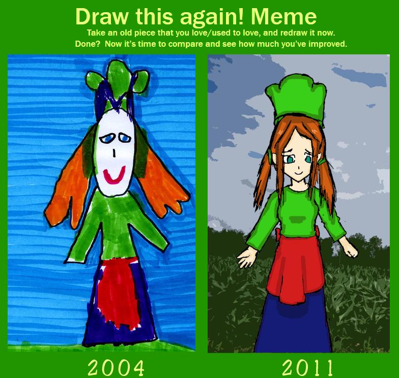 Improvement Meme O,O ver.0? by Reinohikari