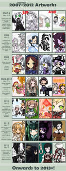 Improvement Meme 2007-2012