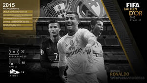 FIFA Ballon D'Or 2015 Finalist: Cristiano Ronaldo