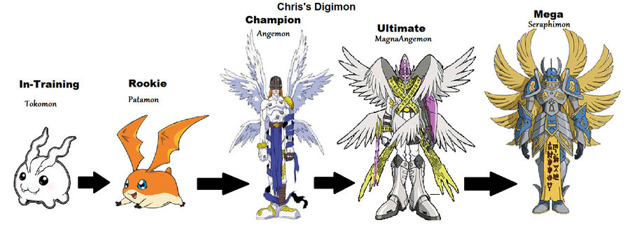 Patamon S Digivolution Chart By Moonlighttalon