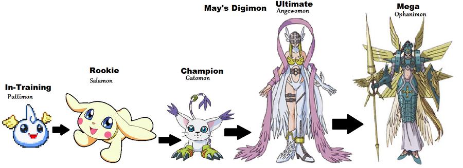 gatomon evolution chart - photo #6