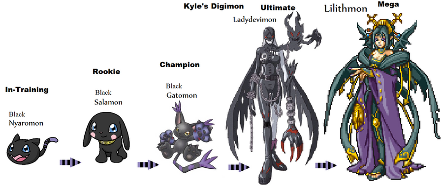 BlackGatomons Digivolution Chart By Moonlighttalon On