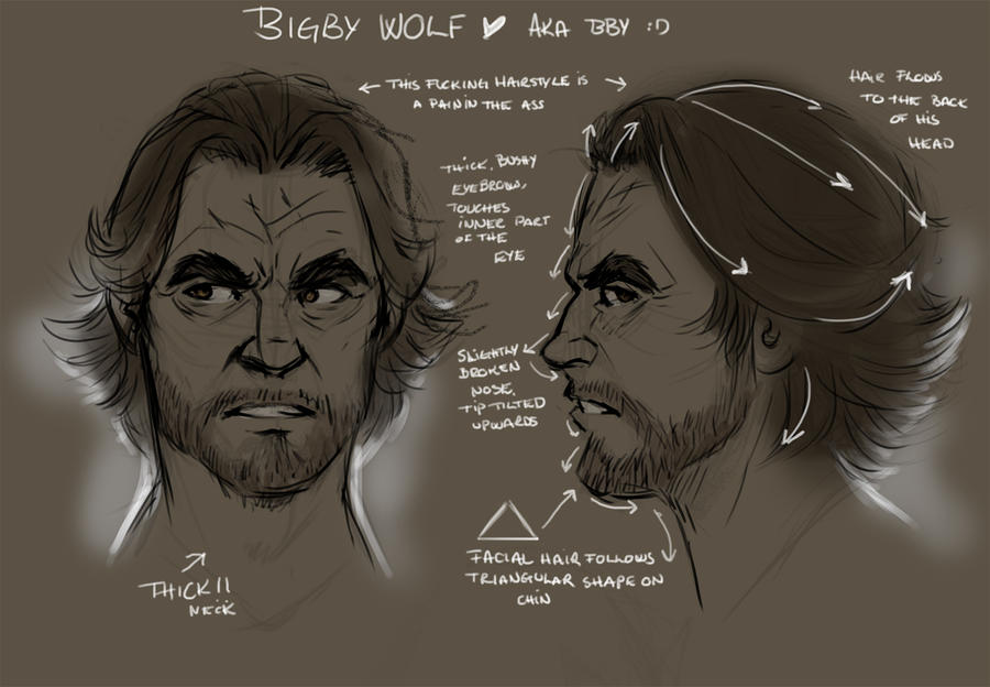 Facial structure guide - Bigby Wolf by UninvitedChaos