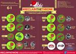 [INFOGRAPHIC] Ginebra's Christmas Day Game History