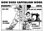 How capitalism works