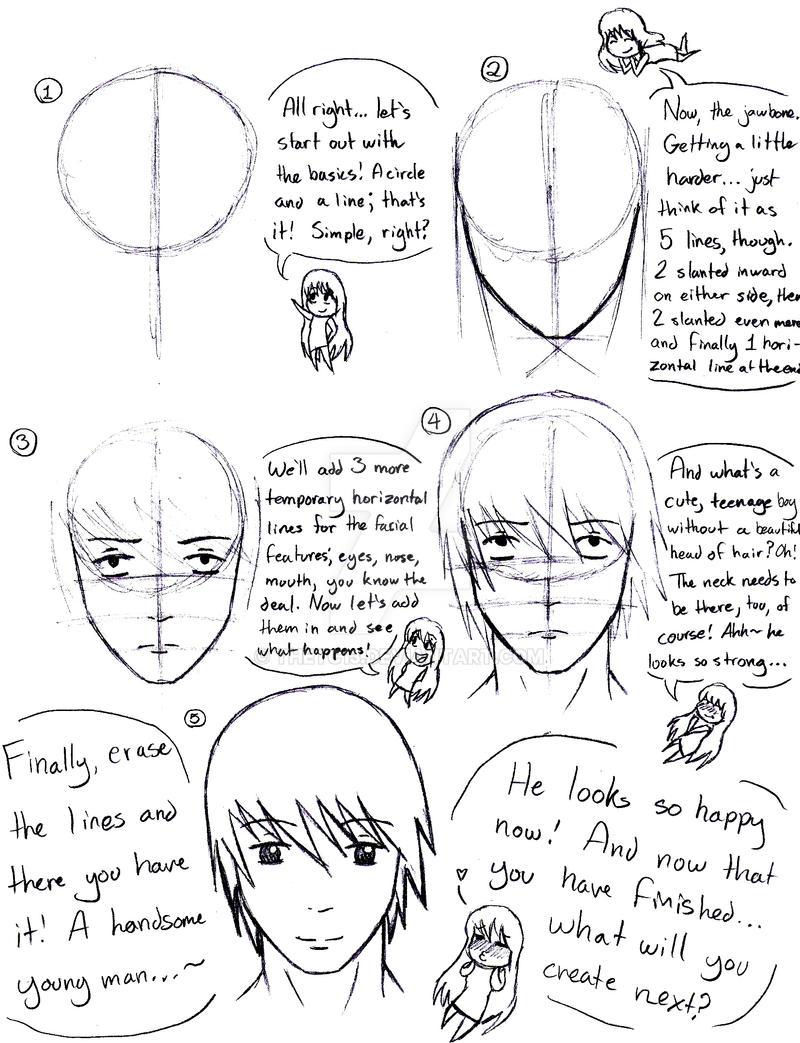 Napoleonchan 1,494 81 Anime Head Tutorial By Thetc13