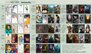 Improvement meme 13 YEARS OF ART by Suzanne-Helmigh