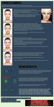 Basics: How to construct a face.