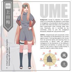 Amegakure Resistance: Ume Profile