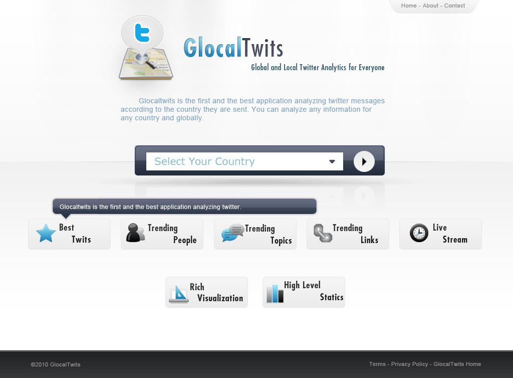 glocaltwits tasarım