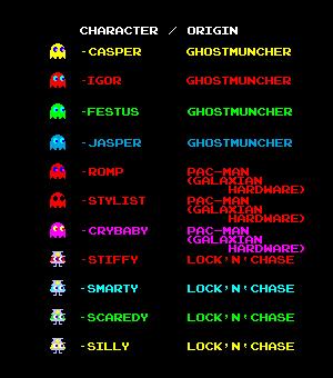 Knock-off Pac-Man Enemies by PacDragon