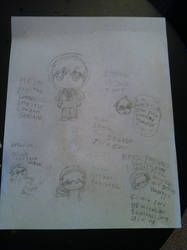 here have some random Sealand doodles