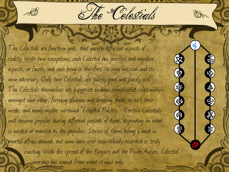 Codex: Celestials