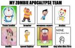 My Doraemon Zombie Apocalypse Team