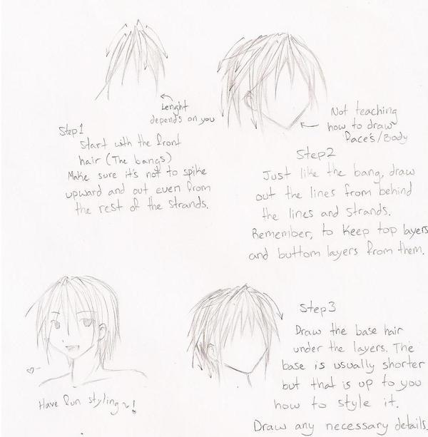 Detailed Hair Tutorial by Lilblkrose