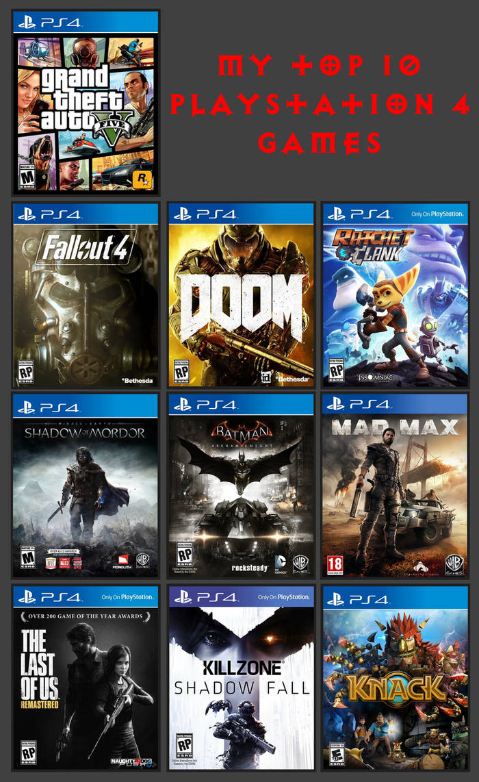 My Top 10 PlayStation 4 Games by SweBerra on DeviantArt
