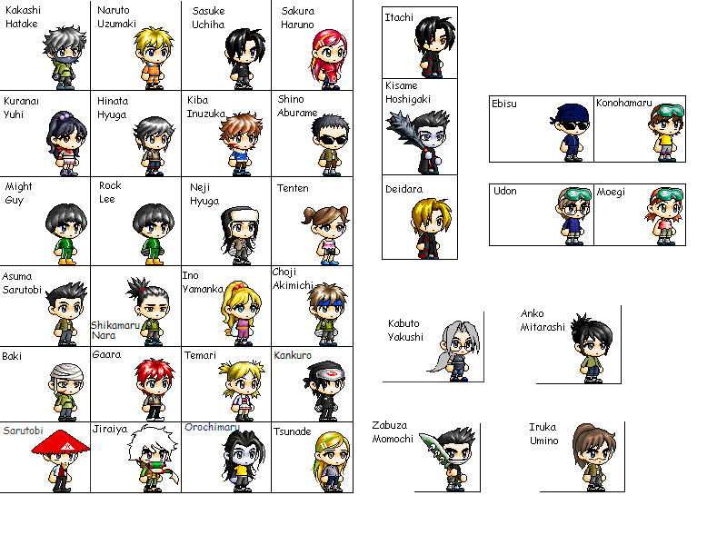 This is a graphic of Selective Cool Naruto Names