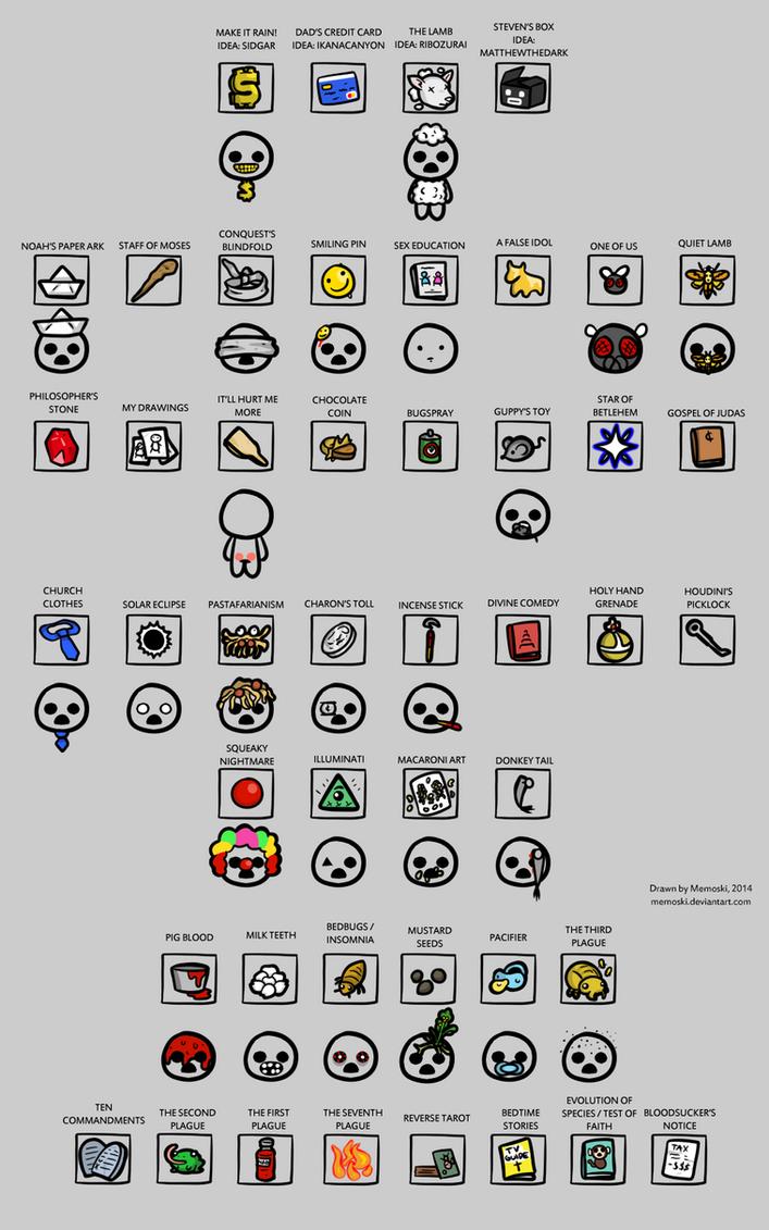 Binding Of Isaac Fan Items By Memoski On Deviantart