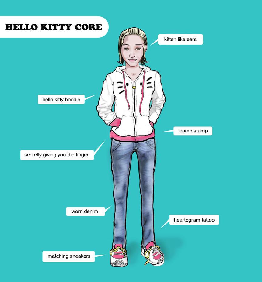 kitty core free video