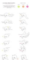 Llaana Species Guide