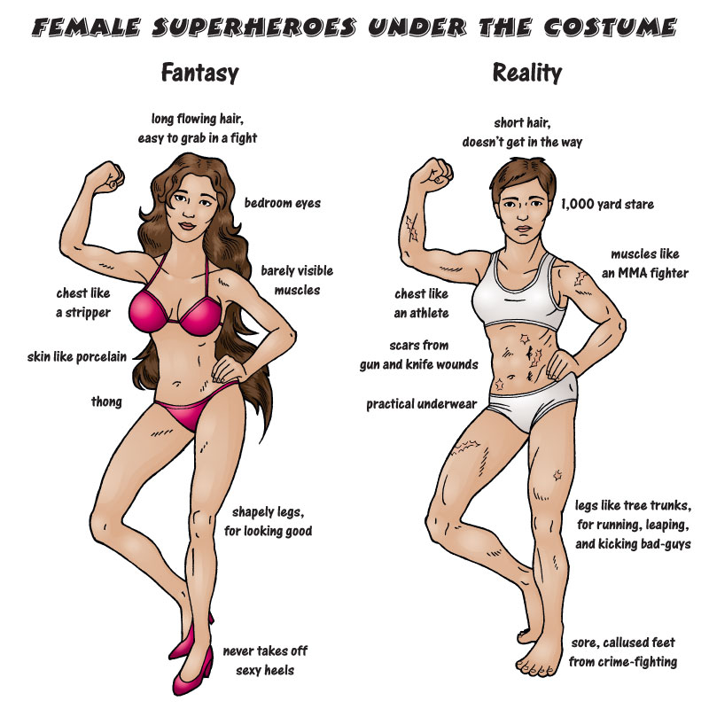 Female Superheroes Under the Costume by JohnRaptor