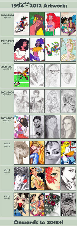 1994 - 2012 Improvement Meme