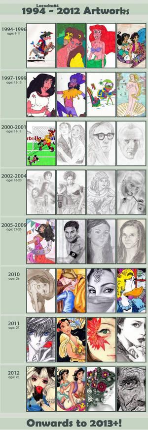 1994 - 2012 Improvement Meme