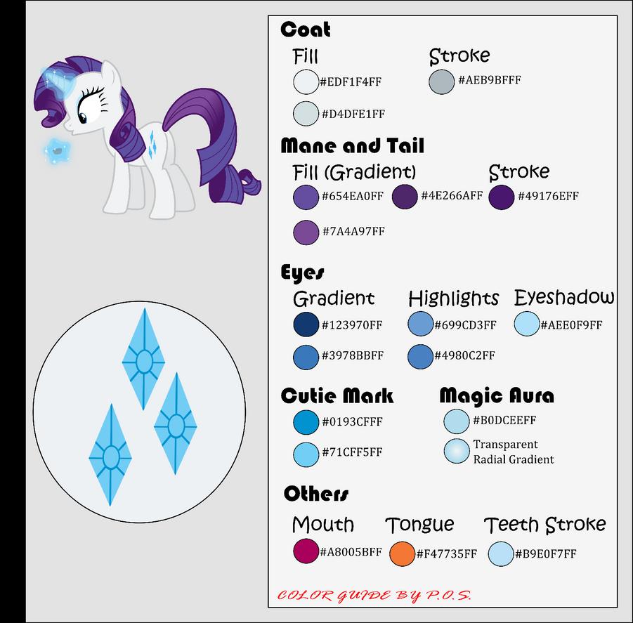 Rarity guide