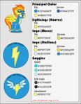 Color Guide - Wonderbolts Uniform