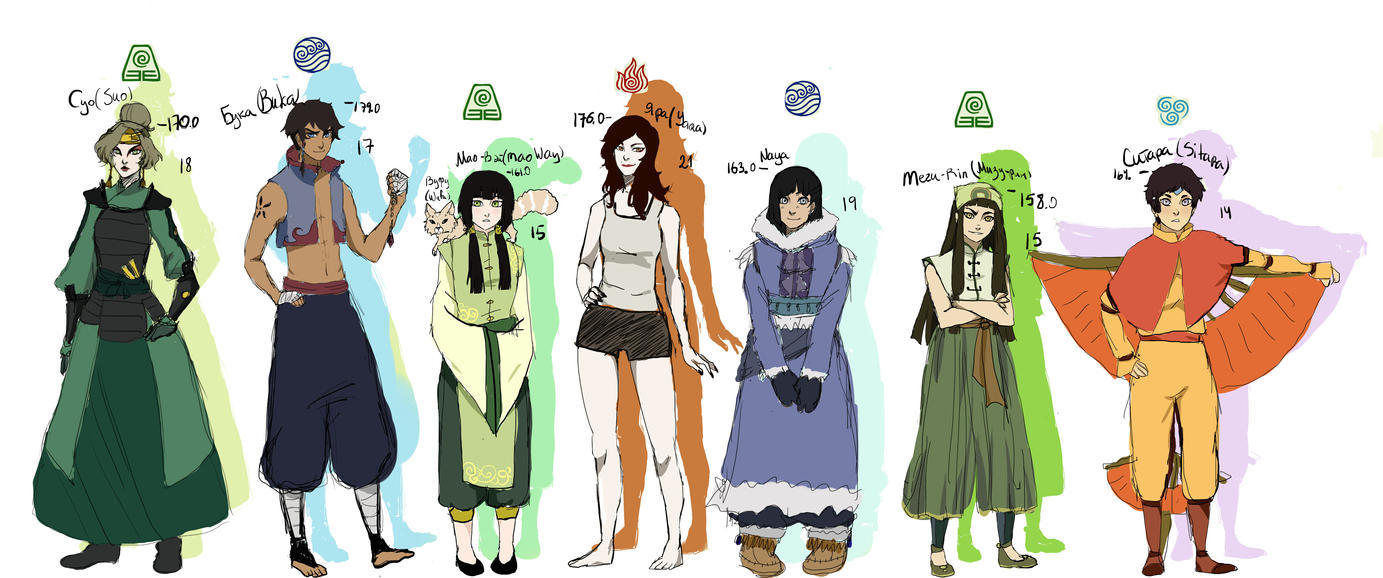 New chars avatar the legend of aang by skai v on deviantart