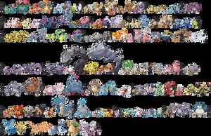 Pokemon Sizes (Kanto) by KrocF4