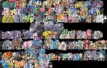 Pokemon Sizes (Kanto)