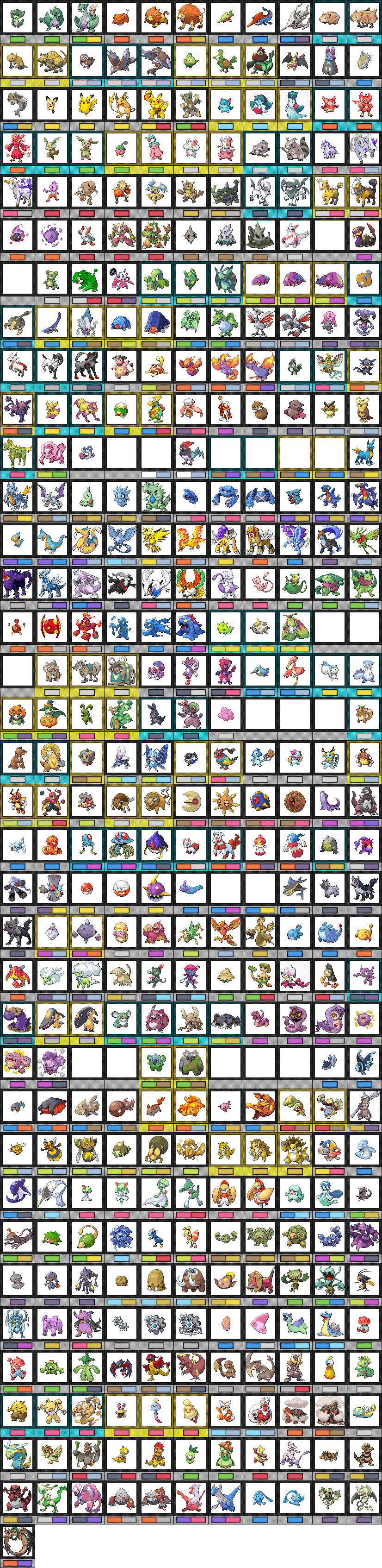 Pokemon Procyon And Deneb Fakedex By Krocf4 On Deviantart