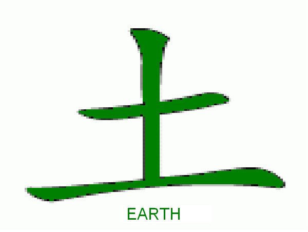 Chinese Symbol Earth By Davontewagner On Deviantart
