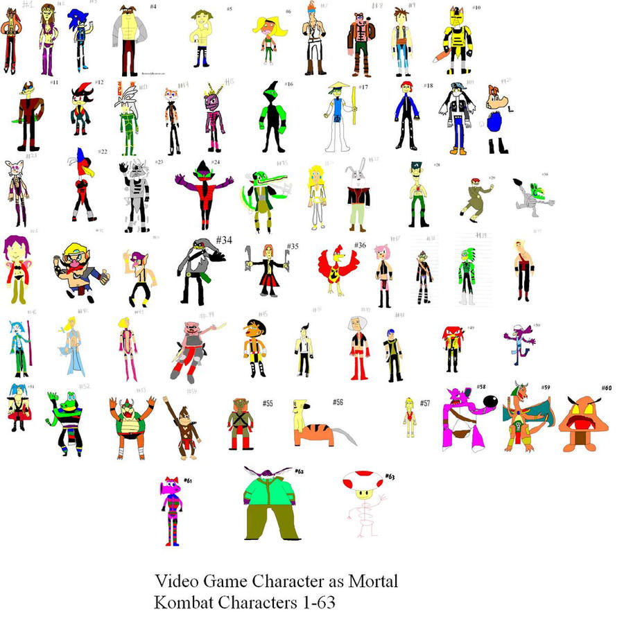 All Spongebob Characters Names All vgc as mortal kombatAll Spongebob Characters Names