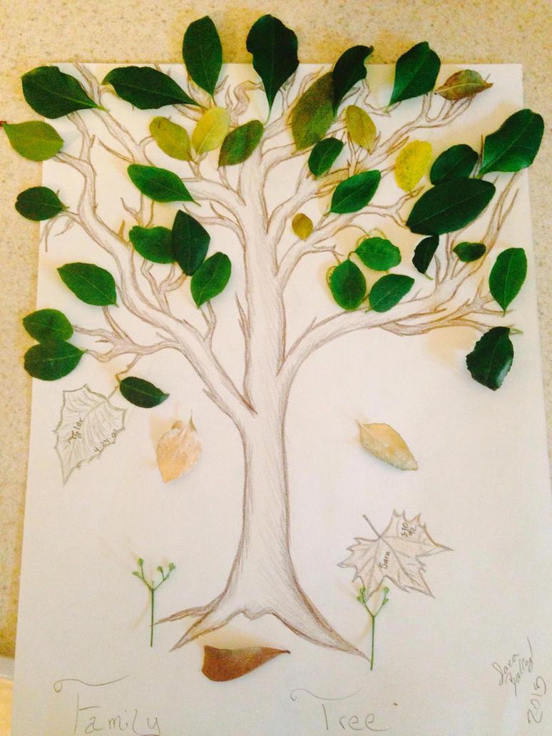 Family tree II by Kiba-Aido