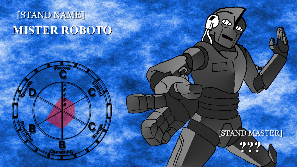 fan made stands. jjba oc - mister roboto stand stats by silverkazeninja fan made stands