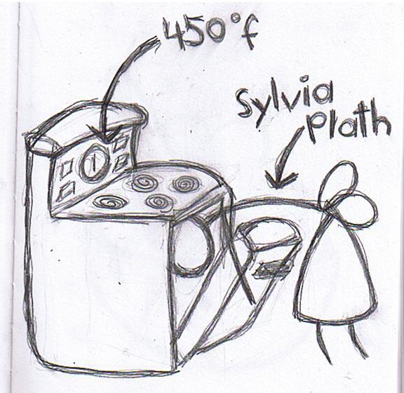Sylvia Plath Drawings Book